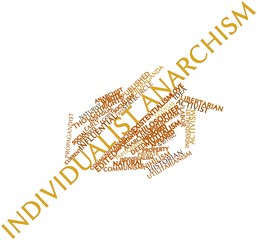 Word cloud for Individualist anarchism