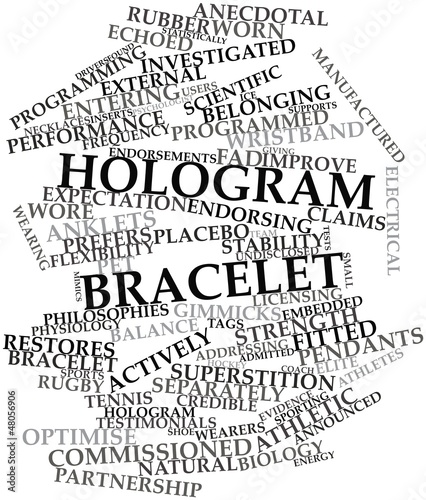 Word cloud for Hologram bracelet