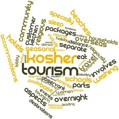 Word cloud for Kosher tourism