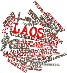Word cloud for Laos