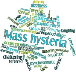 Word cloud for Mass hysteria