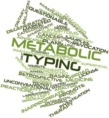 Word cloud for Metabolic typing