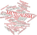 Word cloud for Mutualism poster
