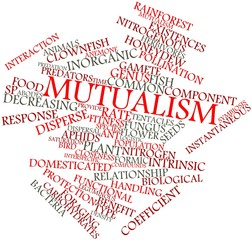 Word cloud for Mutualism