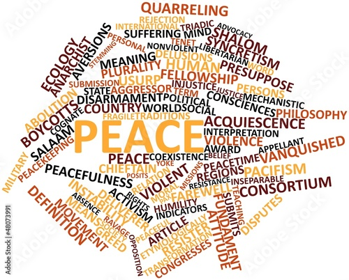 Word cloud for Peace