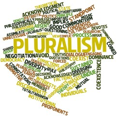 Word cloud for Pluralism