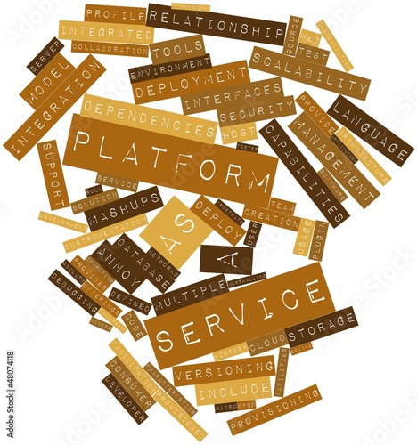 Word cloud for Platform as a service
