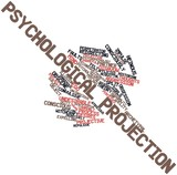 Word cloud for Psychological projection