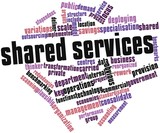Word cloud for Shared services