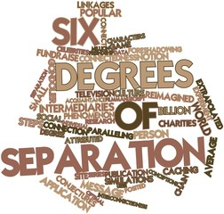 Word cloud for Six degrees of separation