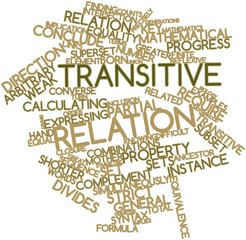 Word cloud for Transitive relation