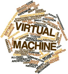 Word cloud for Virtual machine