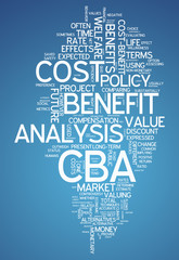 """Word Cloud """"Cost-Benefit Analysis"""""""