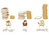 cute cartoon comparison of money and work ratio poster