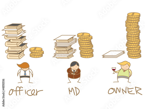 cute cartoon comparison of money and work ratio
