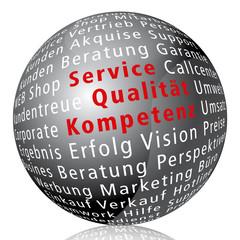 Kugel_Button_Service_Qualitaet_Kompetenz