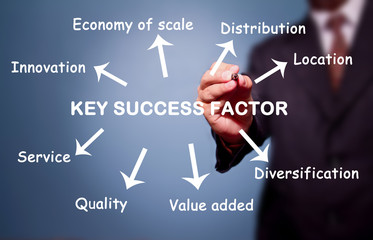 business man writing key success factor concept by Innovation, D