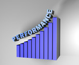 Performance Chart And Bar Graph in 3D