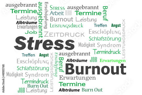 Burnout Stress Wörter Cloud grün