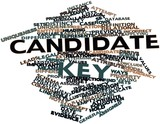 Word cloud for Candidate key poster