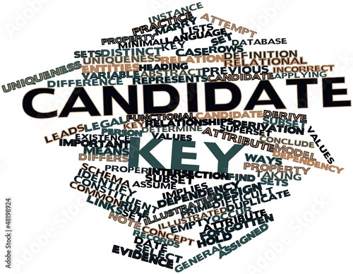Word cloud for Candidate key