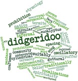 Word cloud for Didgeridoo