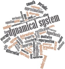 Word cloud for Dynamical system