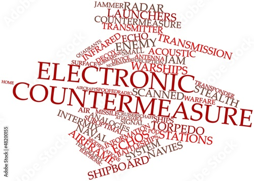 Word cloud for Electronic countermeasure