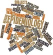 Word cloud for Epidemiology