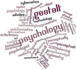Word cloud for Gestalt psychology