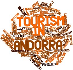 Word cloud for Tourism in Andorra