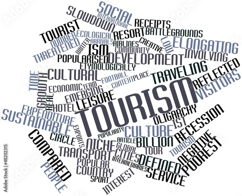 Word cloud for Tourism