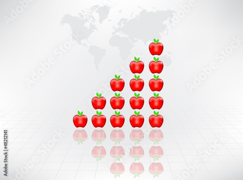 Business chart with apples