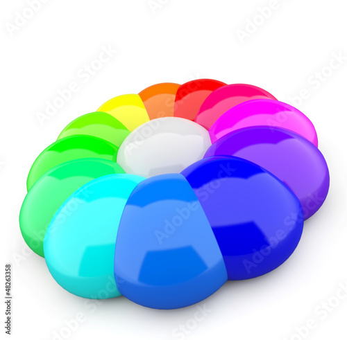 3D Farbkreis aus Tropfen 2