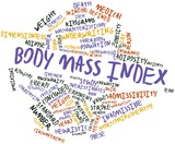 Word cloud for Body mass index