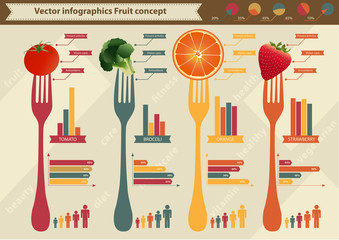 Vector elements of infographics and Fruit