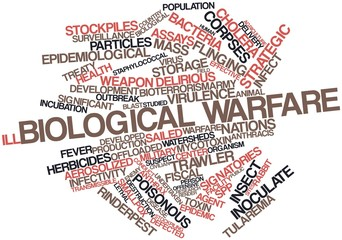 Word cloud for Biological warfare
