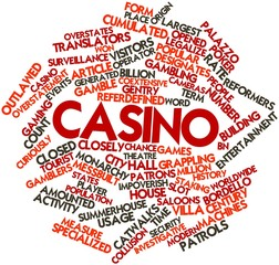 Word cloud for Casino