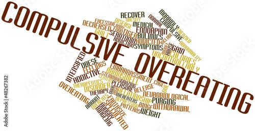 Word cloud for Compulsive overeating