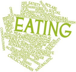 Word cloud for Eating