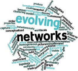Word cloud for Evolving networks