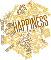 Word cloud for Happiness