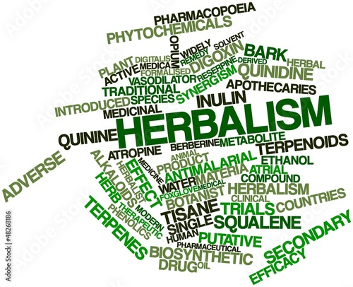 Word cloud for Herbalism