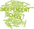 Word cloud for Independent school