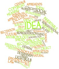 Word cloud for Idea