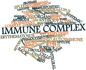 Word cloud for Immune complex