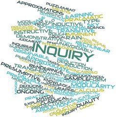 Word cloud for Inquiry