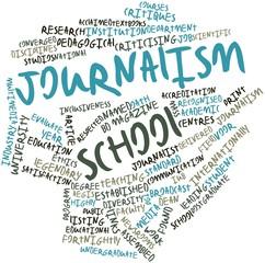 Word cloud for Journalism school