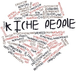 Word cloud for K'iche' people