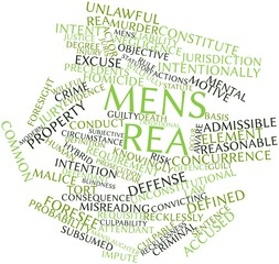 Word cloud for Mens rea